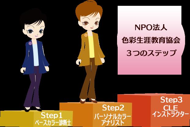 NPO法人色彩生涯教育協会3つのステップ